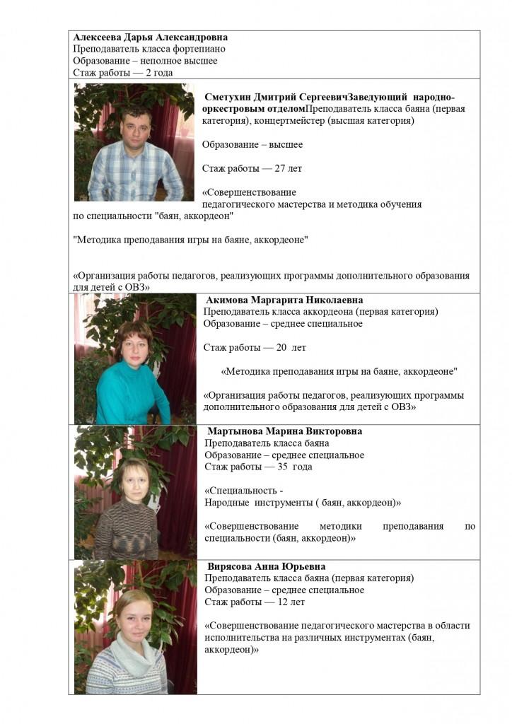 Информация о преподавателях_page-0004